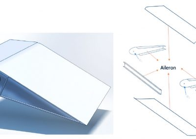 Thermoplastic Ailerons